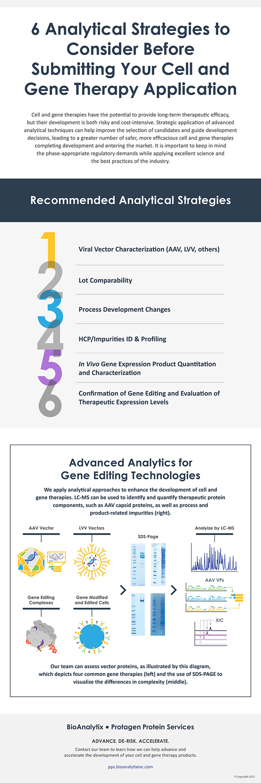 BioAnalytix_PPS Infographic_ 0621_@2x
