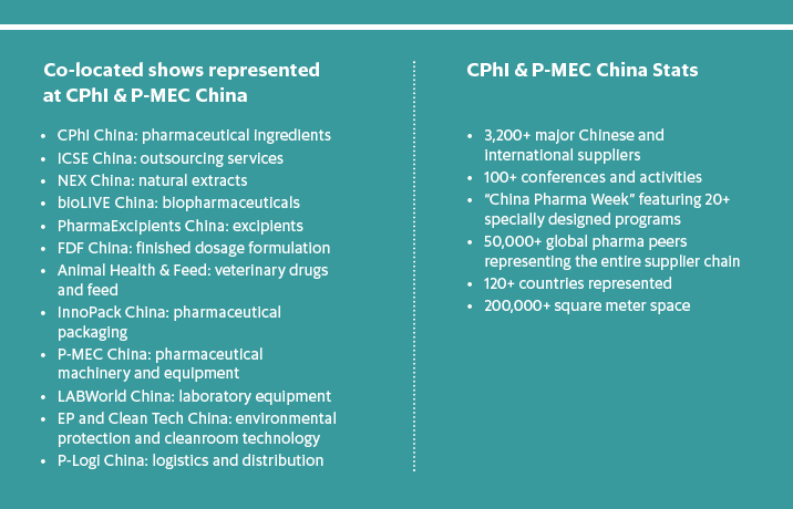 Q1_CPhl_P-MEC China_sidebar
